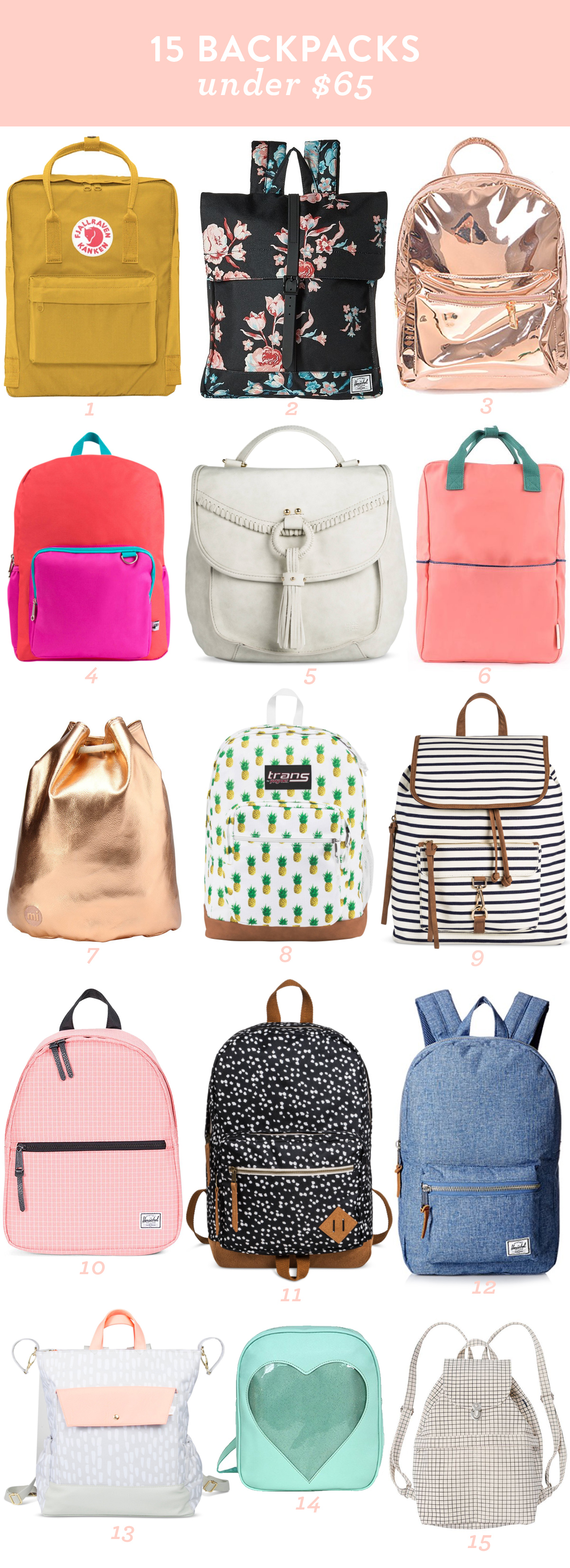 Cute and trendy backpacks for school or college all less than $65. Many are less than $40!